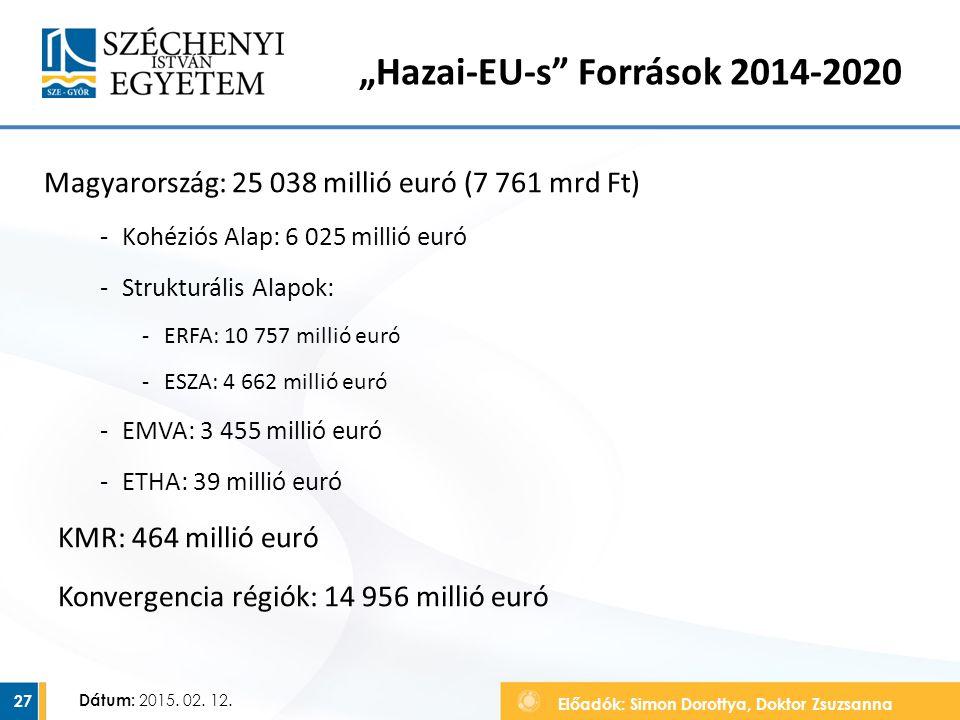 """Előadók: Simon Dorottya, Doktor Zsuzsanna Dátum: 2015. 02. 12. """"Hazai-EU-s"""" Források 2014-2020 Magyarország: 25 038 millió euró (7 761 mrd Ft) ‐Kohézi"""