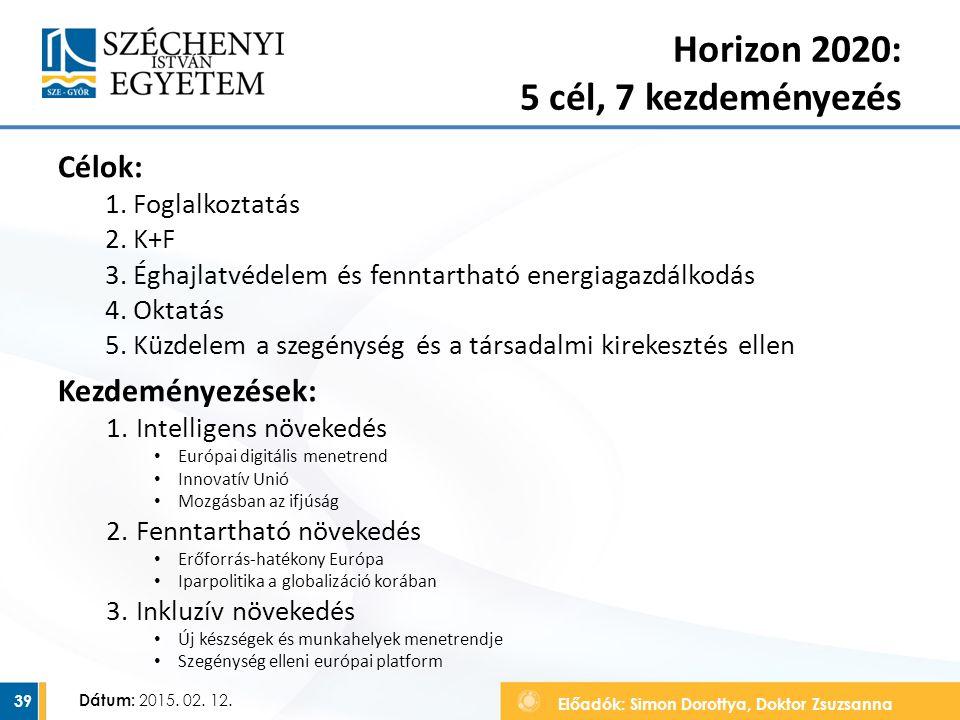 Előadók: Simon Dorottya, Doktor Zsuzsanna Dátum: 2015. 02. 12. Horizon 2020: 5 cél, 7 kezdeményezés Célok: 1.Foglalkoztatás 2.K+F 3.Éghajlatvédelem és