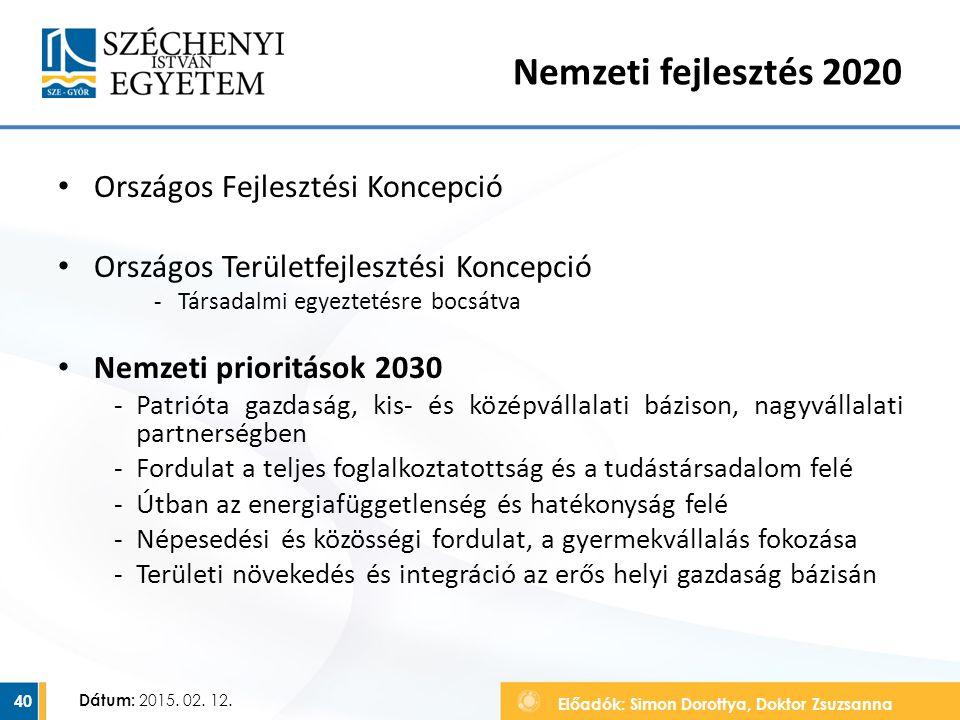 Előadók: Simon Dorottya, Doktor Zsuzsanna Dátum: 2015. 02. 12. Nemzeti fejlesztés 2020 Országos Fejlesztési Koncepció Országos Területfejlesztési Konc