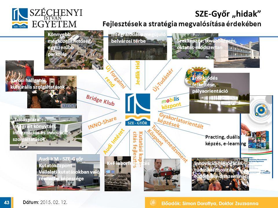 """Előadók: Simon Dorottya, Doktor Zsuzsanna Dátum: 2015. 02. 12. SZE-Győr """"hidak"""" Fejlesztések a stratégia megvalósítása érdekében 43 INNO-Share Bridge"""
