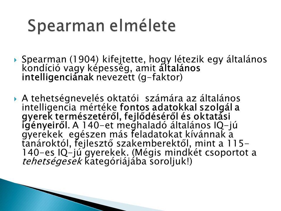  Spearman (1904) kifejtette, hogy létezik egy általános kondíció vagy képesség, amit általános intelligenciának nevezett (g-faktor)  A tehetségnevel