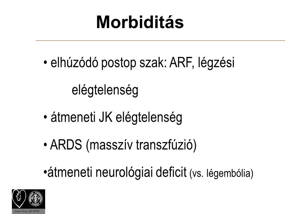 Morbiditás Laszlo Kiraly MD FETCS elhúzódó postop szak: ARF, légzési elégtelenség átmeneti JK elégtelenség ARDS (masszív transzfúzió) átmeneti neurológiai deficit (vs.