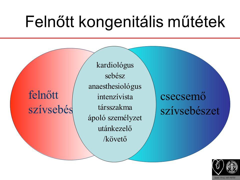 Felnőtt kongenitális műtétek Laszlo Kiraly MD FETCS felnőtt szívsebészet csecsemő szívsebészet kardiológus sebész anaesthesiológus intenzívista társszakma ápoló személyzet utánkezelő /követő
