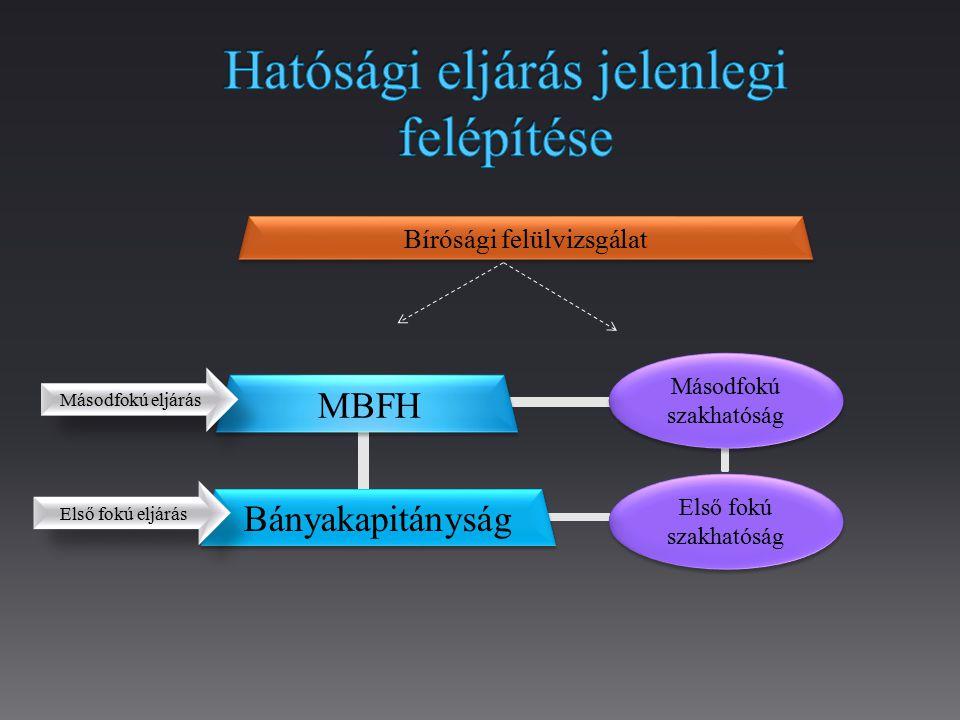 MBFH Bányakapitányság Első fokú eljárás Első fokú szakhatóság Másodfokú szakhatóság Bírósági felülvizsgálat Másodfokú eljárás