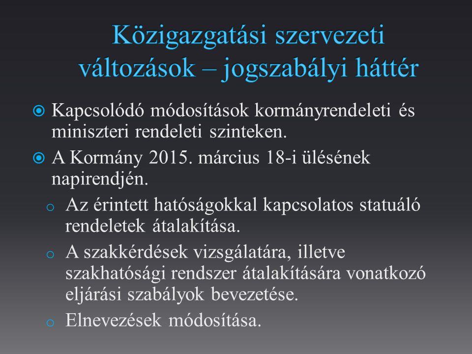 Külső integráció Egyes területi szervek beolvadása a kormányhivatalba (bővítés).