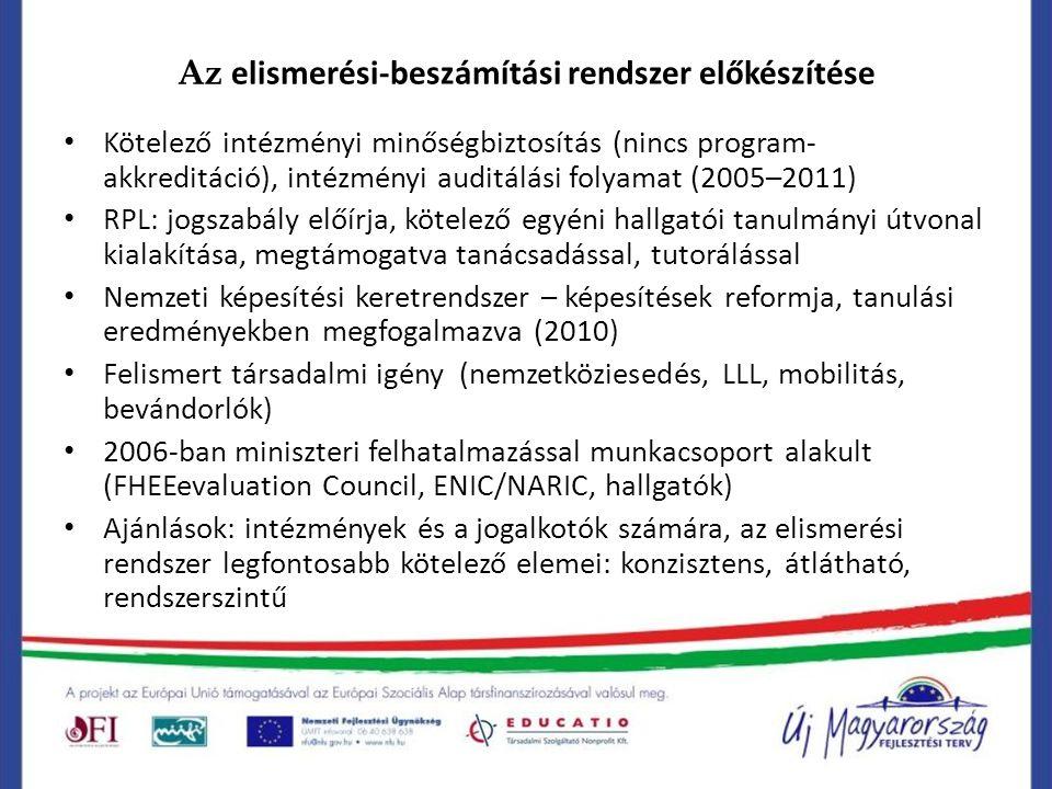 Az elismerési-beszámítási rendszer előkészítése Kötelező intézményi minőségbiztosítás (nincs program- akkreditáció), intézményi auditálási folyamat (2005–2011) RPL: jogszabály előírja, kötelező egyéni hallgatói tanulmányi útvonal kialakítása, megtámogatva tanácsadással, tutorálással Nemzeti képesítési keretrendszer – képesítések reformja, tanulási eredményekben megfogalmazva (2010) Felismert társadalmi igény (nemzetköziesedés, LLL, mobilitás, bevándorlók) 2006-ban miniszteri felhatalmazással munkacsoport alakult (FHEEevaluation Council, ENIC/NARIC, hallgatók) Ajánlások: intézmények és a jogalkotók számára, az elismerési rendszer legfontosabb kötelező elemei: konzisztens, átlátható, rendszerszintű