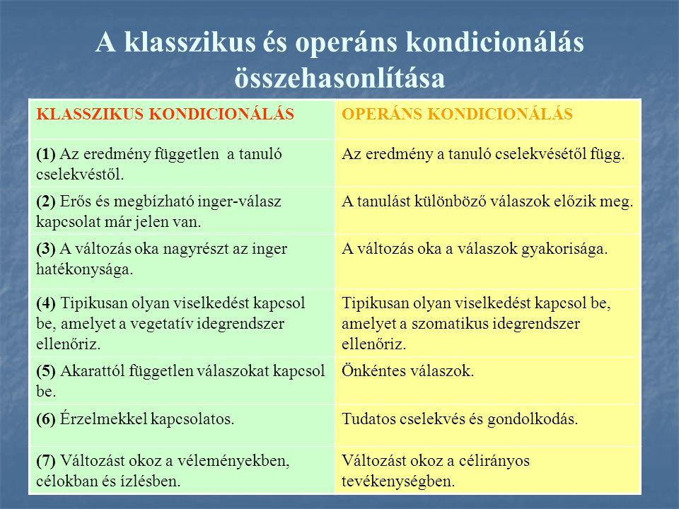 A klasszikus és operáns kondicionálás összehasonlítása KLASSZIKUS KONDICIONÁLÁSOPERÁNS KONDICIONÁLÁS (1) Az eredmény független a tanuló cselekvéstől.