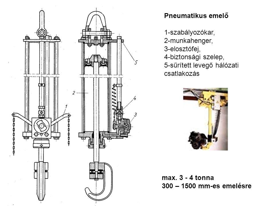 Pneumatikus emelő 1-szabályozókar, 2-munkahenger, 3-elosztófej, 4-biztonsági szelep, 5-sűrített levegő hálózati csatlakozás max. 3 - 4 tonna 300 – 150
