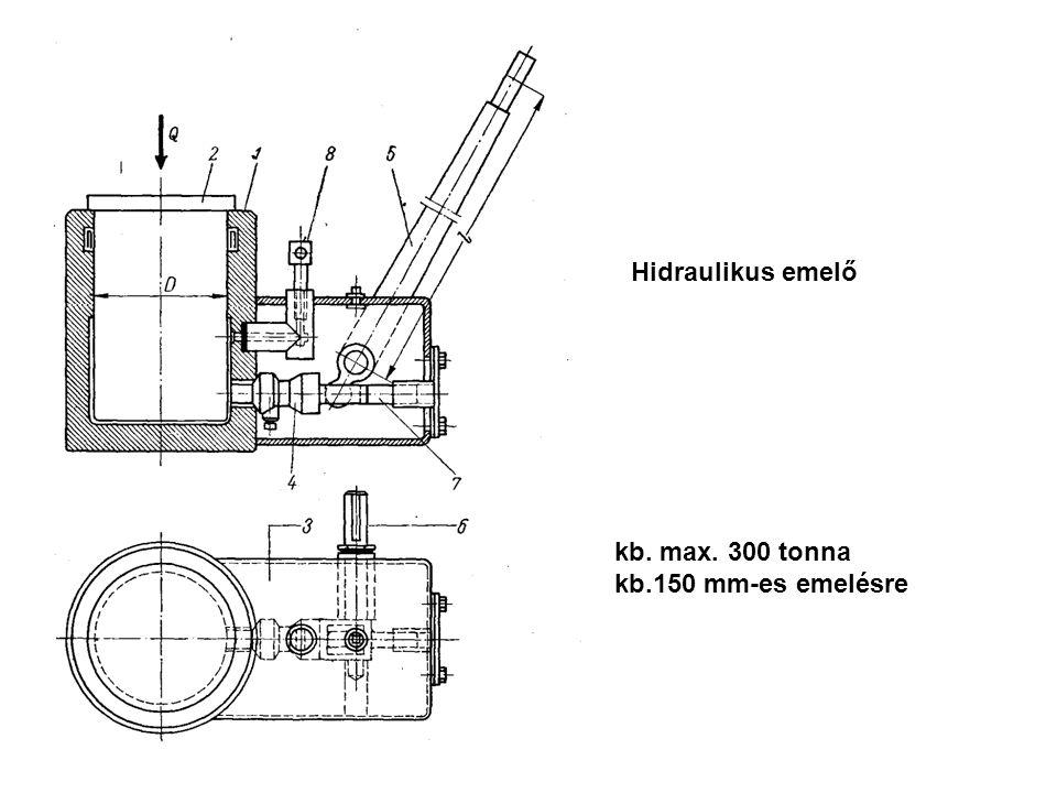 Hidraulikus emelő kb. max. 300 tonna kb.150 mm-es emelésre