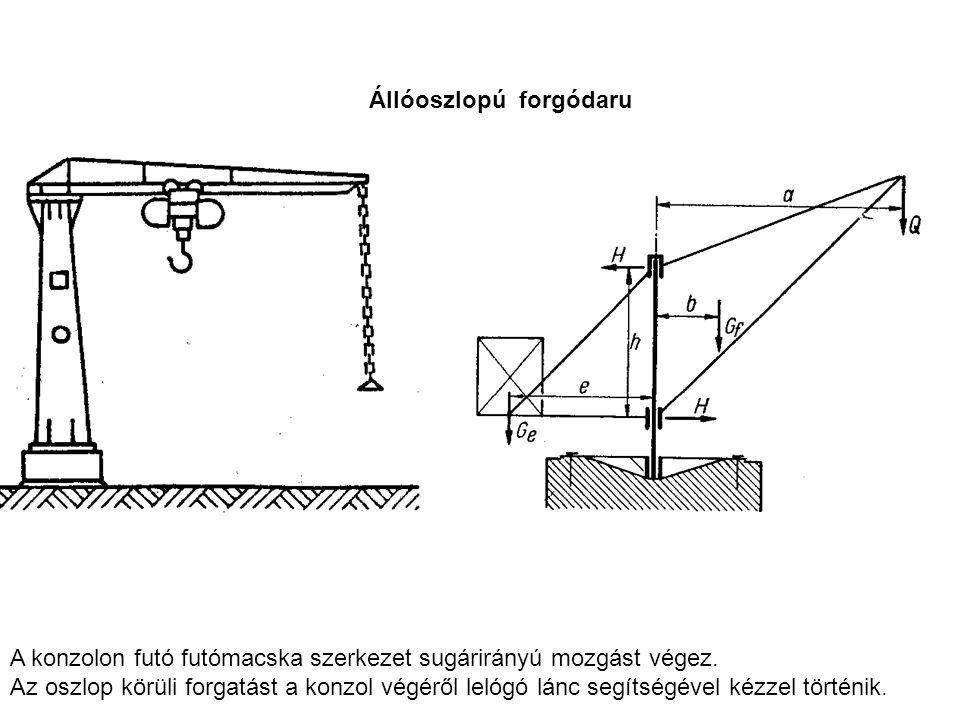 Állóoszlopú forgódaru A konzolon futó futómacska szerkezet sugárirányú mozgást végez. Az oszlop körüli forgatást a konzol végéről lelógó lánc segítség