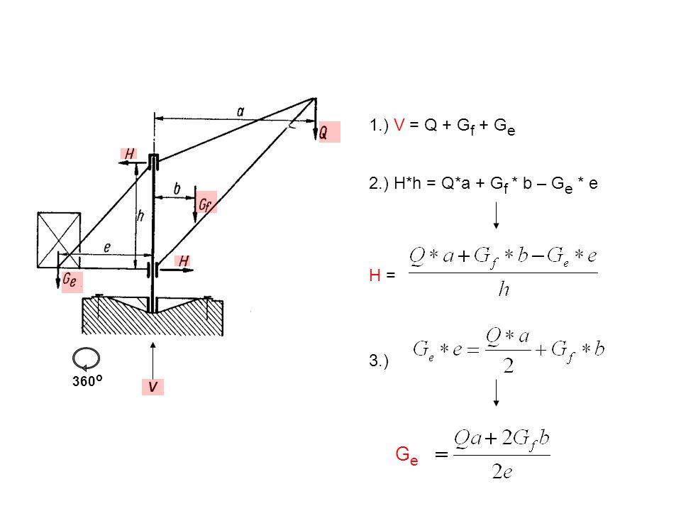 1.) V = Q + G f + G e 2.) H*h = Q*a + G f * b – G e * e H = 3.) G e V 360 o