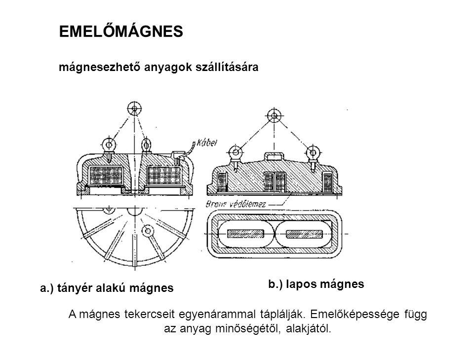 b.) lapos mágnes a.) tányér alakú mágnes EMELŐMÁGNES mágnesezhető anyagok szállítására A mágnes tekercseit egyenárammal táplálják. Emelőképessége függ