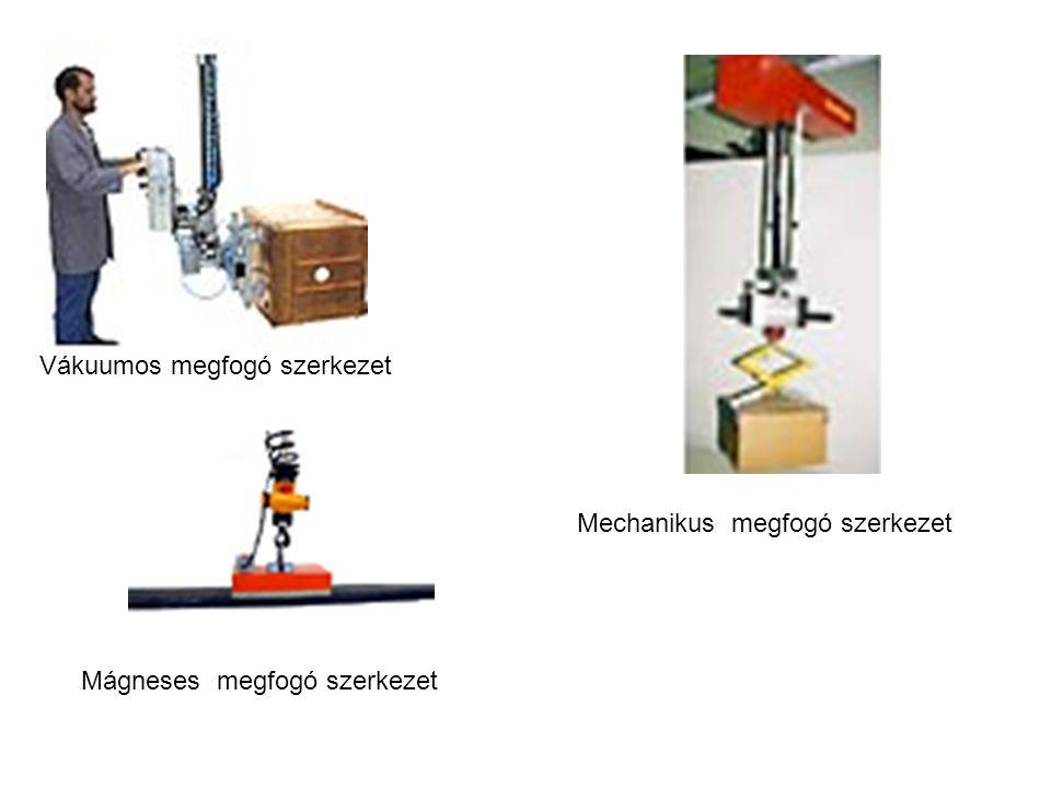 Vákuumos megfogó szerkezet Mechanikus megfogó szerkezet Mágneses megfogó szerkezet