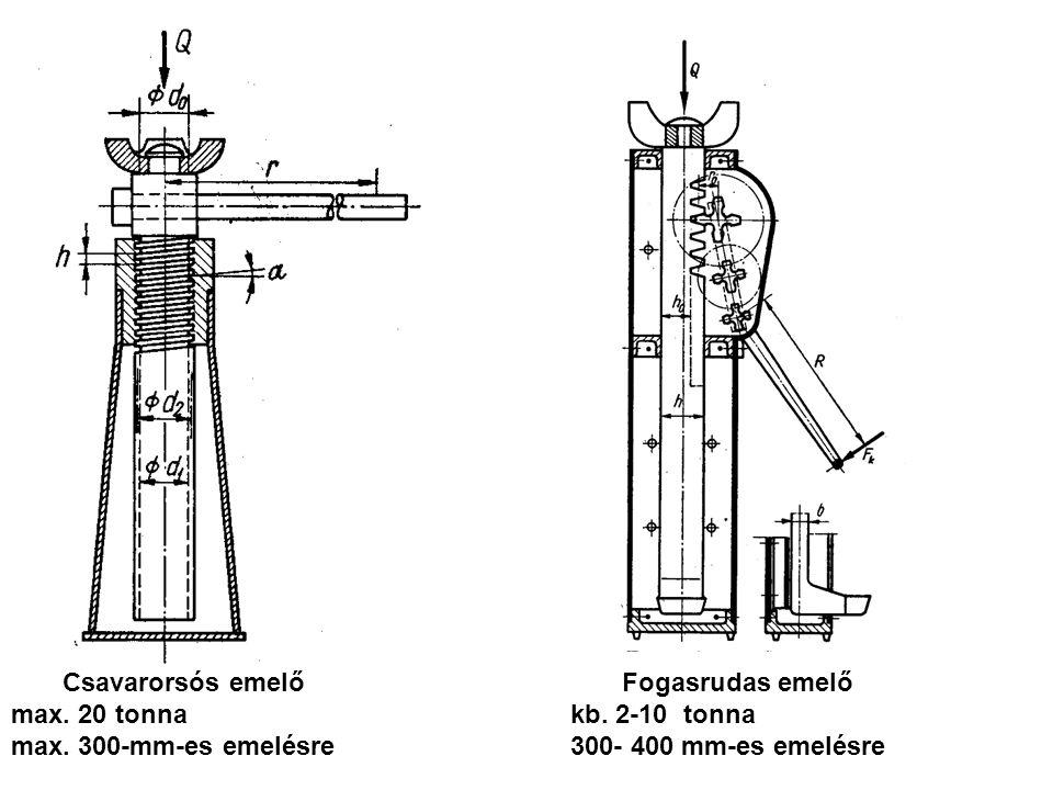 Csavarorsós emelő max. 20 tonna max. 300-mm-es emelésre Fogasrudas emelő kb. 2-10 tonna 300- 400 mm-es emelésre