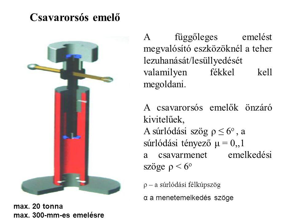Csavarorsós emelő A függőleges emelést megvalósító eszközöknél a teher lezuhanását/lesüllyedését valamilyen fékkel kell megoldani. A csavarorsós emelő
