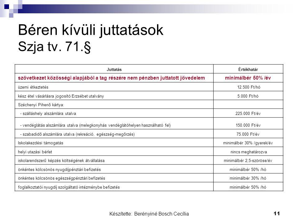 Készítette: Berényiné Bosch Cecília 11 Béren kívüli juttatások Szja tv. 71.§ JuttatásÉrtékhatár szövetkezet közösségi alapjából a tag részére nem pénz