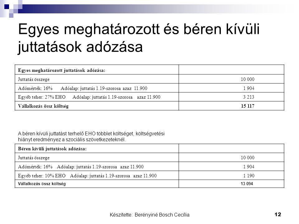 Készítette: Berényiné Bosch Cecília 12 Egyes meghatározott és béren kívüli juttatások adózása Egyes meghatározott juttatások adózása: Juttatás összege 10 000 Adómérték: 16% Adóalap: juttatás 1.19-szorosa azaz 11.900 1 904 Egyéb teher: 27% EHO Adóalap: juttatás 1.19-szorosa azaz 11.900 3 213 Vállalkozás össz költség 15 117 A béren kívüli juttatást terhelő EHO többlet költséget, költségvetési hiányt eredményez a szociális szövetkezeteknél.