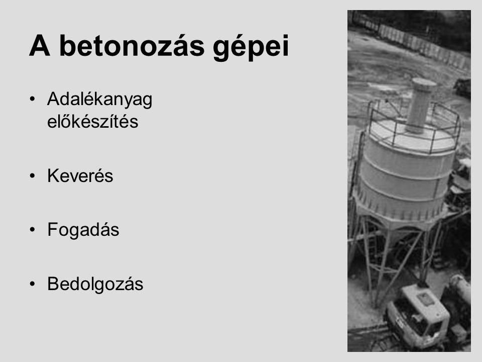 Adalékanyag előkészítése A betonkészítéshez felhasználható adalékanyagok 1.Folyami kavics 2.Bányakavics 3.Zúzott kő 4.Egyéb anyag /kohósalak, tégla, pernye stb./.