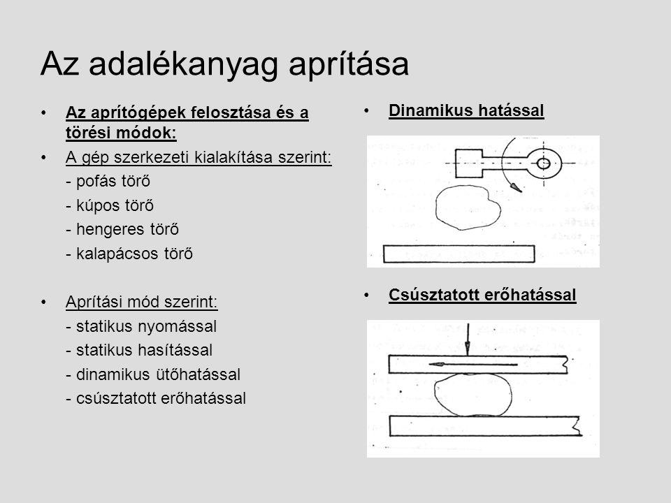 Az adalékanyag aprítása Az aprítógépek felosztása és a törési módok: A gép szerkezeti kialakítása szerint: - pofás törő - kúpos törő - hengeres törő -