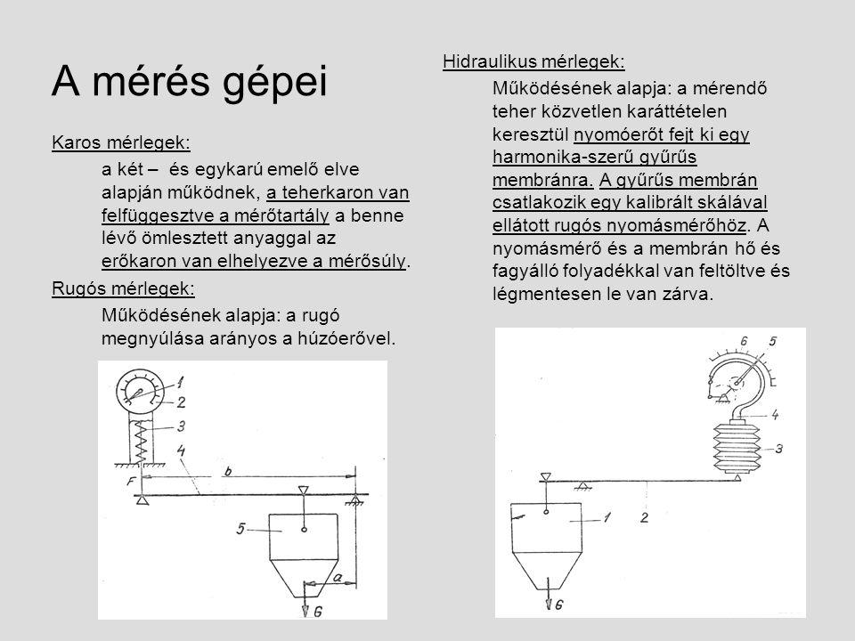A mérés gépei Karos mérlegek: a két – és egykarú emelő elve alapján működnek, a teherkaron van felfüggesztve a mérőtartály a benne lévő ömlesztett any