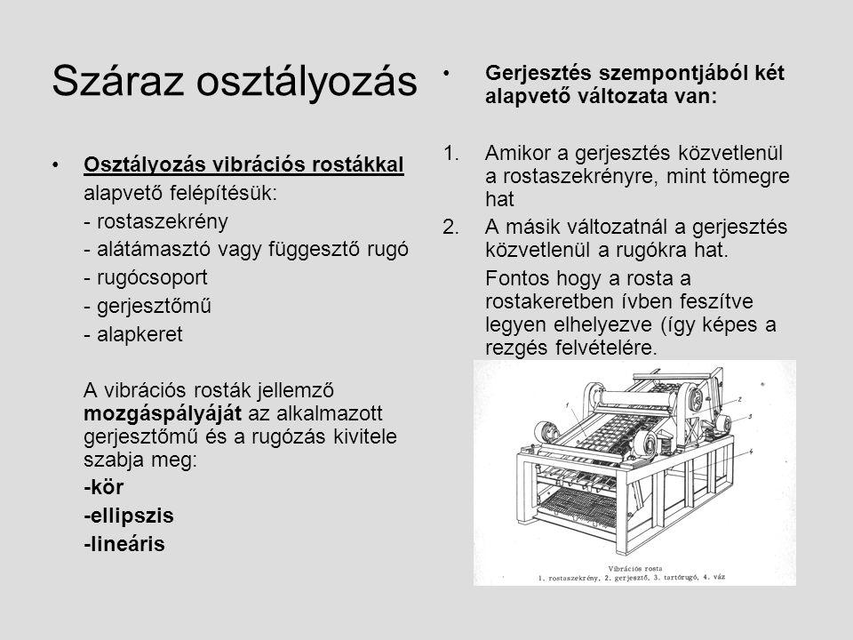 Száraz osztályozás Osztályozás vibrációs rostákkal alapvető felépítésük: - rostaszekrény - alátámasztó vagy függesztő rugó - rugócsoport - gerjesztőmű