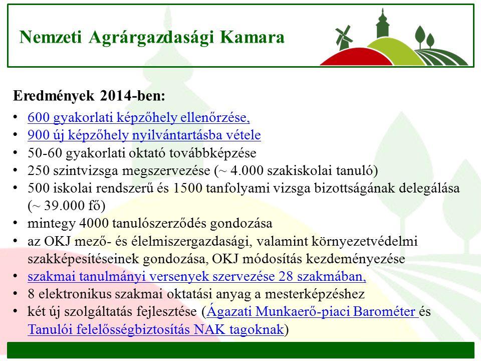 Eredmények 2014-ben: 600 gyakorlati képzőhely ellenőrzése, 900 új képzőhely nyilvántartásba vétele 50-60 gyakorlati oktató továbbképzése 250 szintvizs