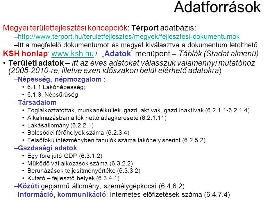 Adatforrások Megyei területfejlesztési koncepciók: Térport adatbázis: –http://www.terport.hu/teruletfejlesztes/megyek/fejlesztesi-dokumentumokhttp://www.terport.hu/teruletfejlesztes/megyek/fejlesztesi-dokumentumok –Itt a megfelelő dokumentumot és megyét kiválasztva a dokumentum letölthető.
