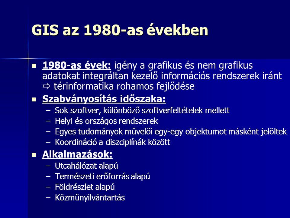 GIS az 1980-as években 1980-as évek: igény a grafikus és nem grafikus adatokat integráltan kezelő információs rendszerek iránt  térinformatika rohamo
