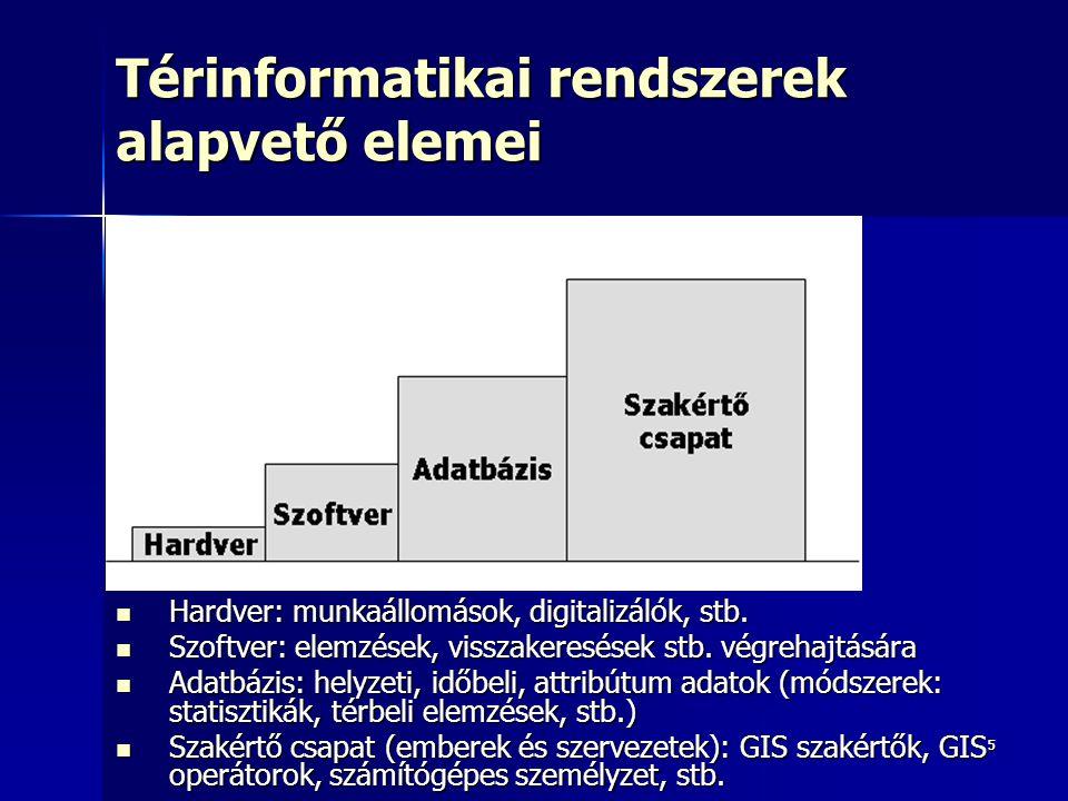 GIS az 1980-as években 1980-as évek: igény a grafikus és nem grafikus adatokat integráltan kezelő információs rendszerek iránt  térinformatika rohamos fejlődése Szabványosítás időszaka: – –Sok szoftver, különböző szoftverfeltételek mellett – –Helyi és országos rendszerek – –Egyes tudományok művelői egy-egy objektumot másként jelöltek – –Koordináció a diszciplínák között Alkalmazások: – –Utcahálózat alapú – –Természeti erőforrás alapú – –Földrészlet alapú – –Közműnyilvántartás