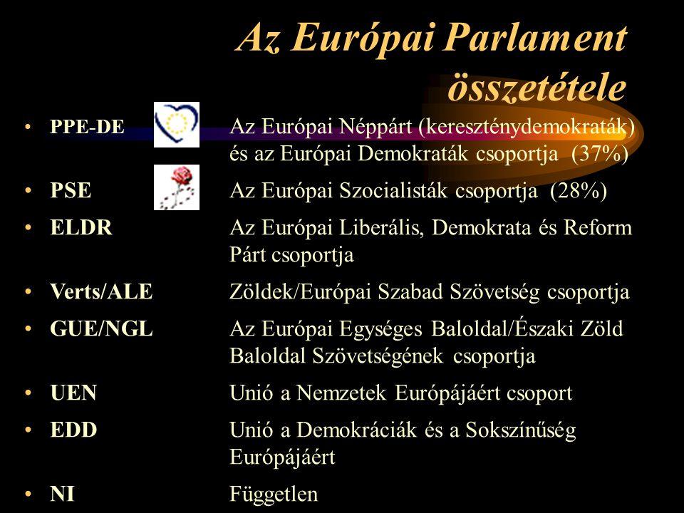 Az Európai Parlament összetétele PPE-DE Az Európai Néppárt (kereszténydemokraták) és az Európai Demokraták csoportja(37%) PSEAz Európai Szocialisták c