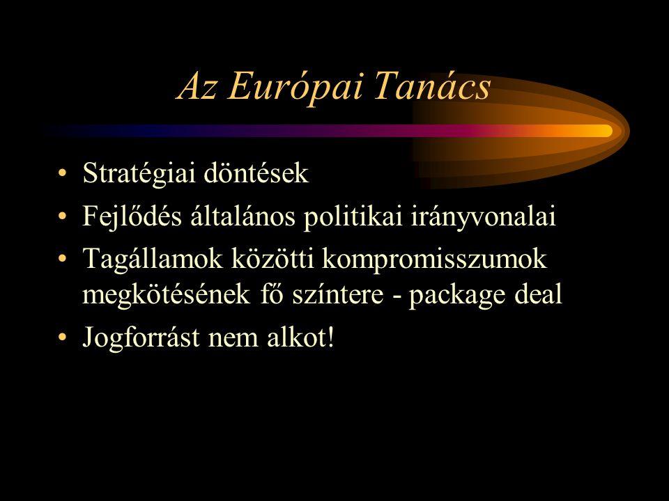 Az Európai Tanács Stratégiai döntések Fejlődés általános politikai irányvonalai Tagállamok közötti kompromisszumok megkötésének fő színtere - package