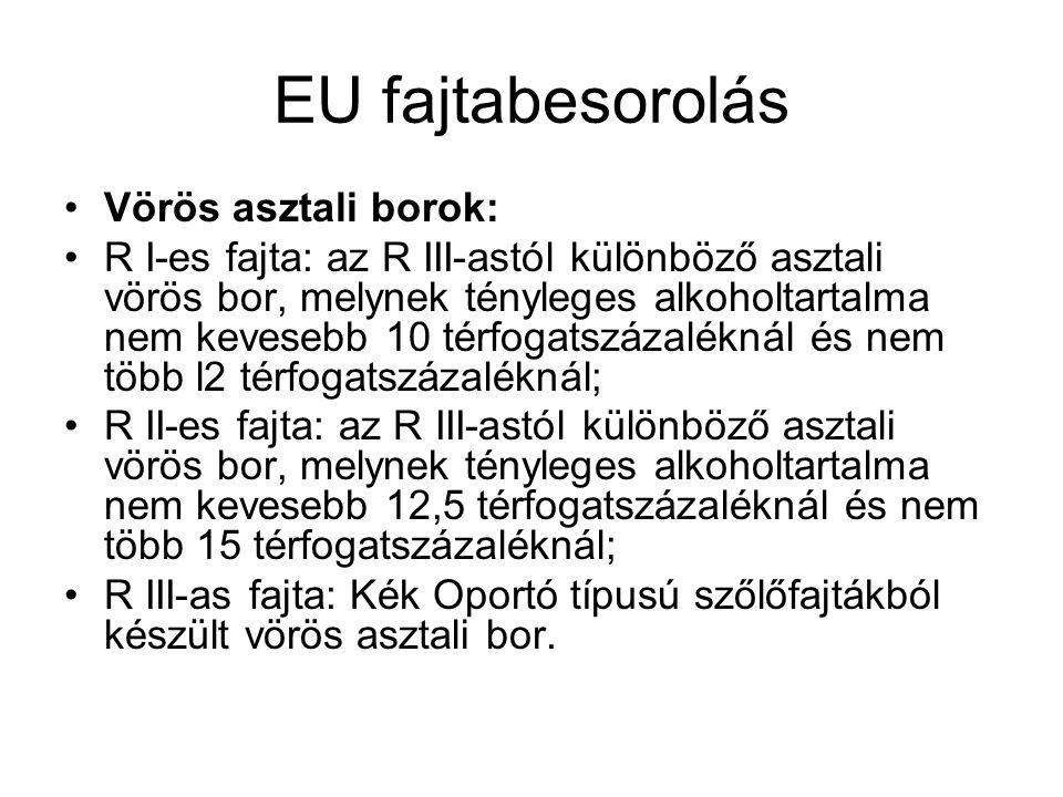 EU fajtabesorolás Vörös asztali borok: R I-es fajta: az R III-astól különböző asztali vörös bor, melynek tényleges alkoholtartalma nem kevesebb 10 tér