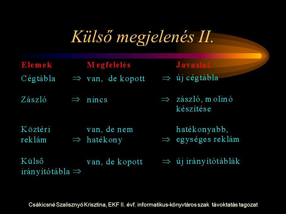Csákicsné Szalisznyó Krisztina, EKF II. évf. informatikus-könyvtáros szak távoktatás tagozat Külső megjelenés II.