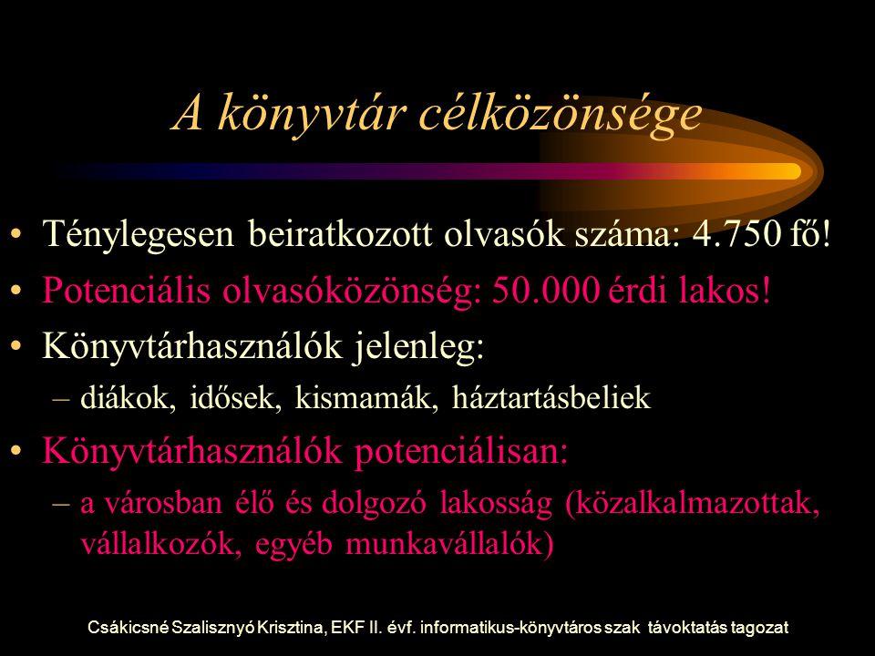 Csákicsné Szalisznyó Krisztina, EKF II. évf. informatikus-könyvtáros szak távoktatás tagozat A könyvtár célközönsége Ténylegesen beiratkozott olvasók