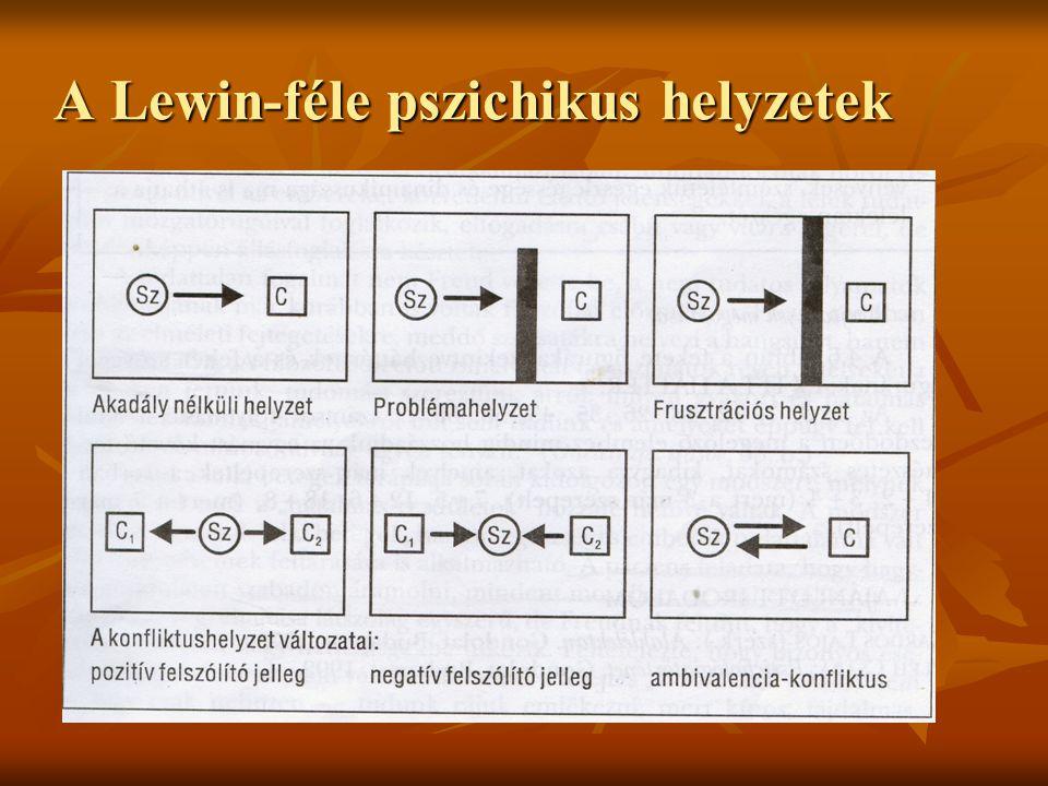 A Lewin-féle pszichikus helyzetek