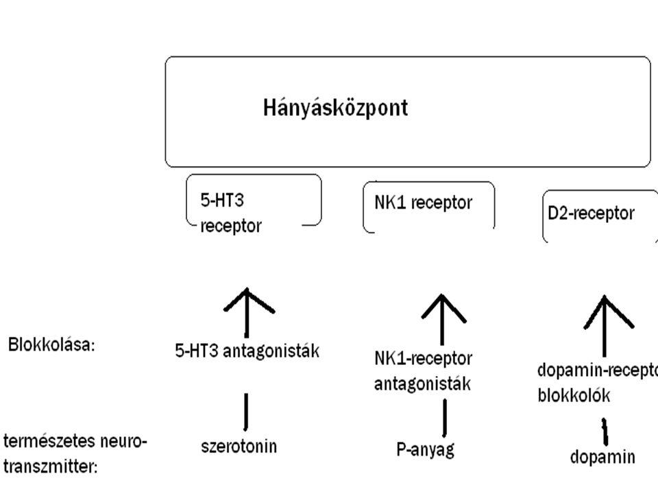 A célzott terápia mellékhatásai Támadáspont szerint Gyógyszertípus szerint Monoklonális antitestek Allergia TK-gátlókGastrointestinális panaszok Egyéb molekulákKevés adat EGFR- és szignáltranszdukció gátlók Bőrtünetek Gastrointestinális- panaszok Vérképzés Szívizomkárosodás Gyengeség, fogyás Angiogenezis- gátlók Magasvérnyomás Thromboembolia Vérzés Sebgyógyulási zavar Proteinuria