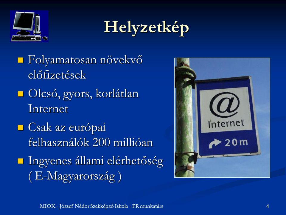 4MIOK - József Nádor Szakképző Iskola - PR munkatárs Helyzetkép Folyamatosan növekvő előfizetések Folyamatosan növekvő előfizetések Olcsó, gyors, korlátlan Internet Olcsó, gyors, korlátlan Internet Csak az európai felhasználók 200 millióan Csak az európai felhasználók 200 millióan Ingyenes állami elérhetőség ( E-Magyarország ) Ingyenes állami elérhetőség ( E-Magyarország )