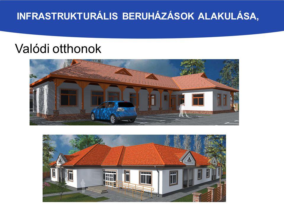 INFRASTRUKTURÁLIS BERUHÁZÁSOK ALAKULÁSA, Valódi otthonok