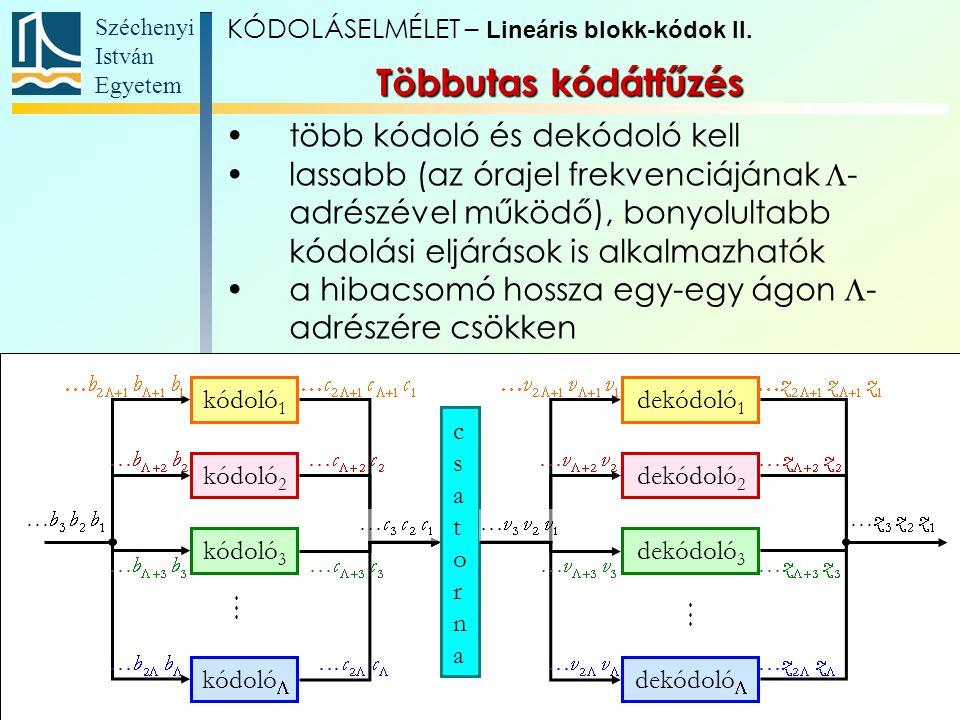Széchenyi István Egyetem 43 kódoló 1 dekódoló 1 kódoló 2 kódoló 3 kódoló  dekódoló 2 dekódoló 3 dekódoló  csatornacsatorna több kódoló és dekódoló k