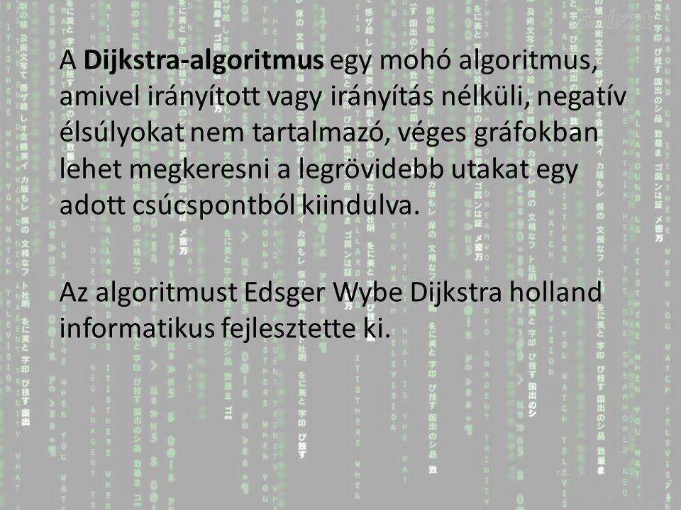 A Dijkstra-algoritmus egy mohó algoritmus, amivel irányított vagy irányítás nélküli, negatív élsúlyokat nem tartalmazó, véges gráfokban lehet megkeresni a legrövidebb utakat egy adott csúcspontból kiindulva.