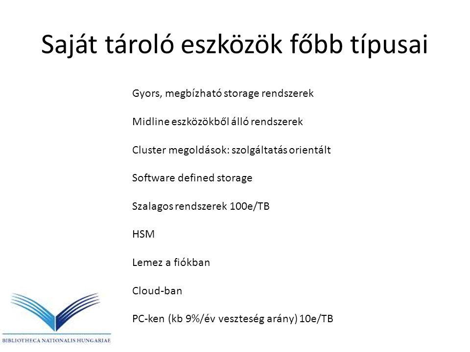 Saját tároló eszközök főbb típusai Gyors, megbízható storage rendszerek Midline eszközökből álló rendszerek Cluster megoldások: szolgáltatás orientált Software defined storage Szalagos rendszerek 100e/TB HSM Lemez a fiókban Cloud-ban PC-ken (kb 9%/év veszteség arány) 10e/TB