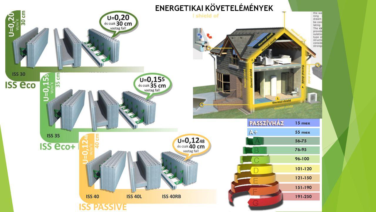ELEMEINK ALAPANYAGA Az építőelemeink alapanya a BASF által gyártott és forgalmazott Neopor 2400-as jelzésű polisztirol.