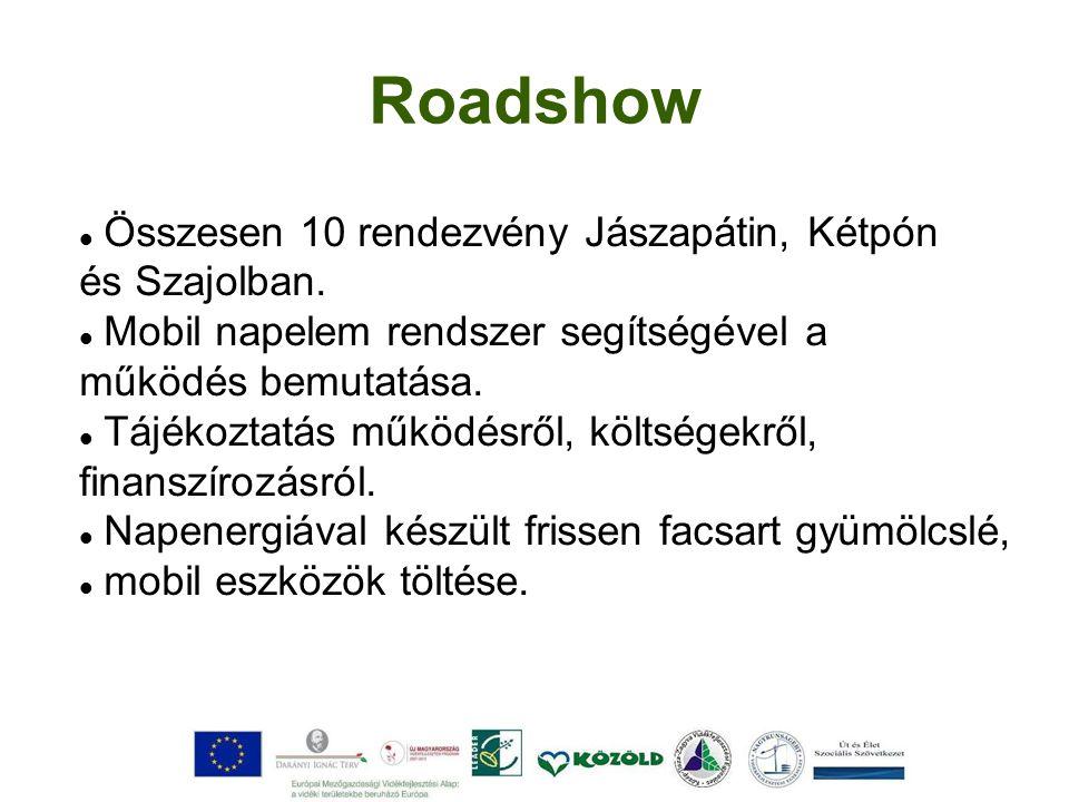 Roadshow Összesen 10 rendezvény Jászapátin, Kétpón és Szajolban.