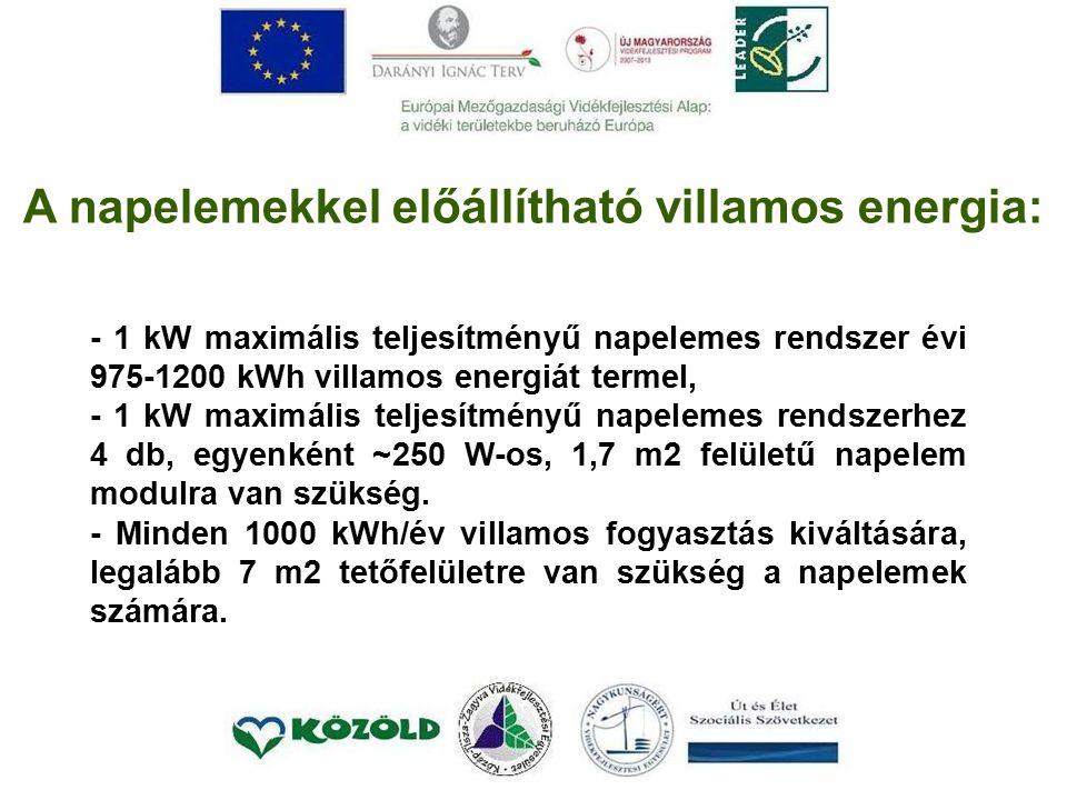 A napelemekkel előállítható villamos energia: - 1 kW maximális teljesítményű napelemes rendszer évi 975-1200 kWh villamos energiát termel, - 1 kW maximális teljesítményű napelemes rendszerhez 4 db, egyenként ~250 W-os, 1,7 m2 felületű napelem modulra van szükség.