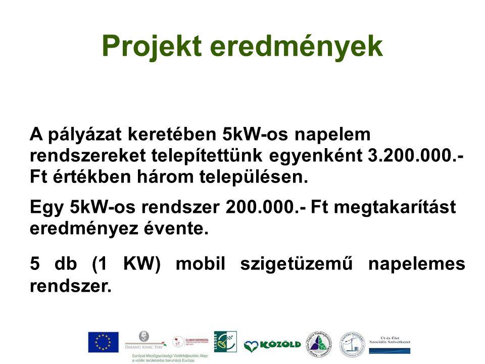 Projekt eredmények A pályázat keretében 5kW-os napelem rendszereket telepítettünk egyenként 3.200.000.- Ft értékben három településen.