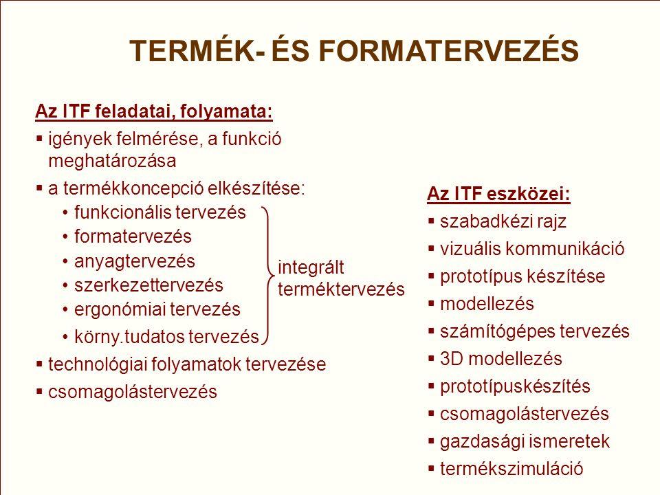TERMÉK- ÉS FORMATERVEZÉS Az ITF feladatai, folyamata:  igények felmérése, a funkció meghatározása  a termékkoncepció elkészítése: funkcionális tervezés formatervezés anyagtervezés szerkezettervezés ergonómiai tervezés körny.tudatos tervezés  technológiai folyamatok tervezése  csomagolástervezés integrált terméktervezés Az ITF eszközei:  szabadkézi rajz  vizuális kommunikáció  prototípus készítése  modellezés  számítógépes tervezés  3D modellezés  prototípuskészítés  csomagolástervezés  gazdasági ismeretek  termékszimuláció