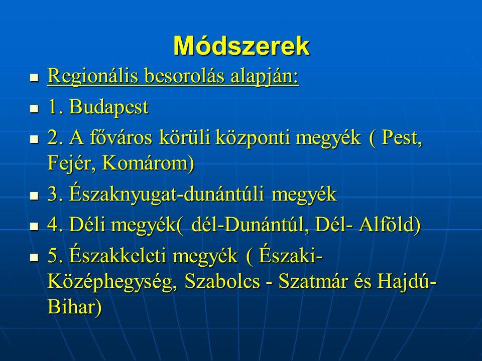 Módszerek Regionális besorolás alapján: Regionális besorolás alapján: 1.