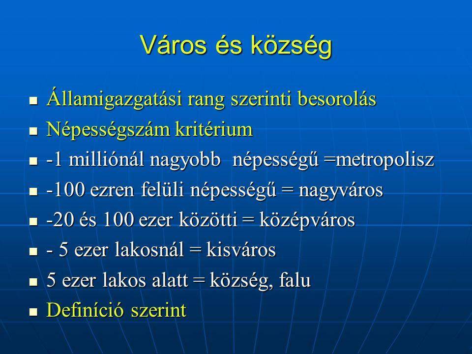 Város és község Államigazgatási rang szerinti besorolás Államigazgatási rang szerinti besorolás Népességszám kritérium Népességszám kritérium -1 milliónál nagyobb népességű =metropolisz -1 milliónál nagyobb népességű =metropolisz -100 ezren felüli népességű = nagyváros -100 ezren felüli népességű = nagyváros -20 és 100 ezer közötti = középváros -20 és 100 ezer közötti = középváros - 5 ezer lakosnál = kisváros - 5 ezer lakosnál = kisváros 5 ezer lakos alatt = község, falu 5 ezer lakos alatt = község, falu Definíció szerint Definíció szerint