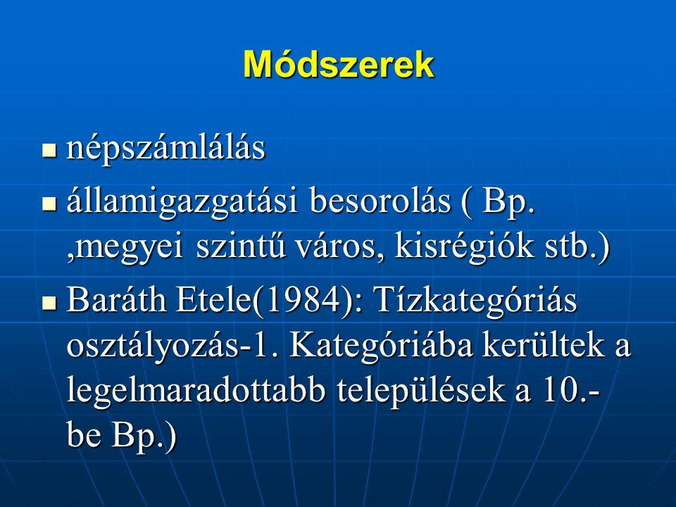 Nemzetközi tendenciák -Urbanizációs tendenciák (urbanizáció és szuburbanizáció, Kondratyev- ciklus) -Urbanizációs tendenciák (urbanizáció és szuburbanizáció, Kondratyev- ciklus) -Szegregáció és slumosodás a nagyvárosban -Szegregáció és slumosodás a nagyvárosban - Az emberi kapcsolatok és a lelki egészség - Az emberi kapcsolatok és a lelki egészség