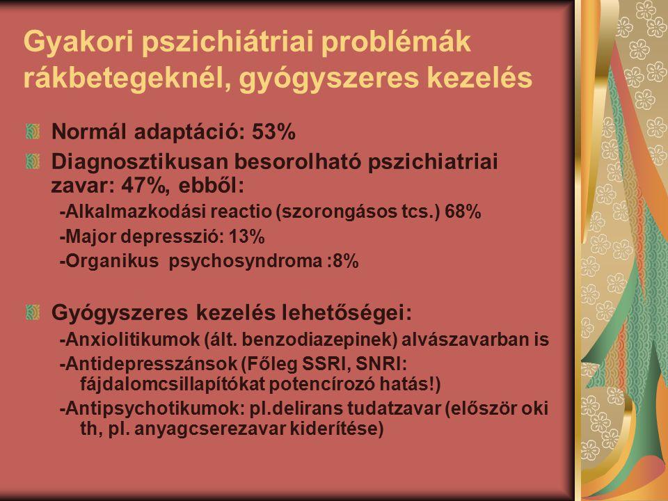Gyakori pszichiátriai problémák rákbetegeknél, gyógyszeres kezelés Normál adaptáció: 53% Diagnosztikusan besorolható pszichiatriai zavar: 47%, ebből: